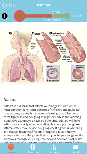 My asthma result.