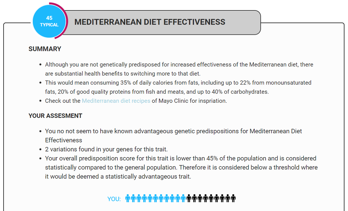 A snippet from my Mediterranean Diet Effectiveness result.