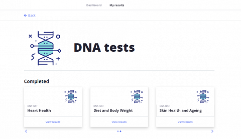 Overview of completed DNA tests