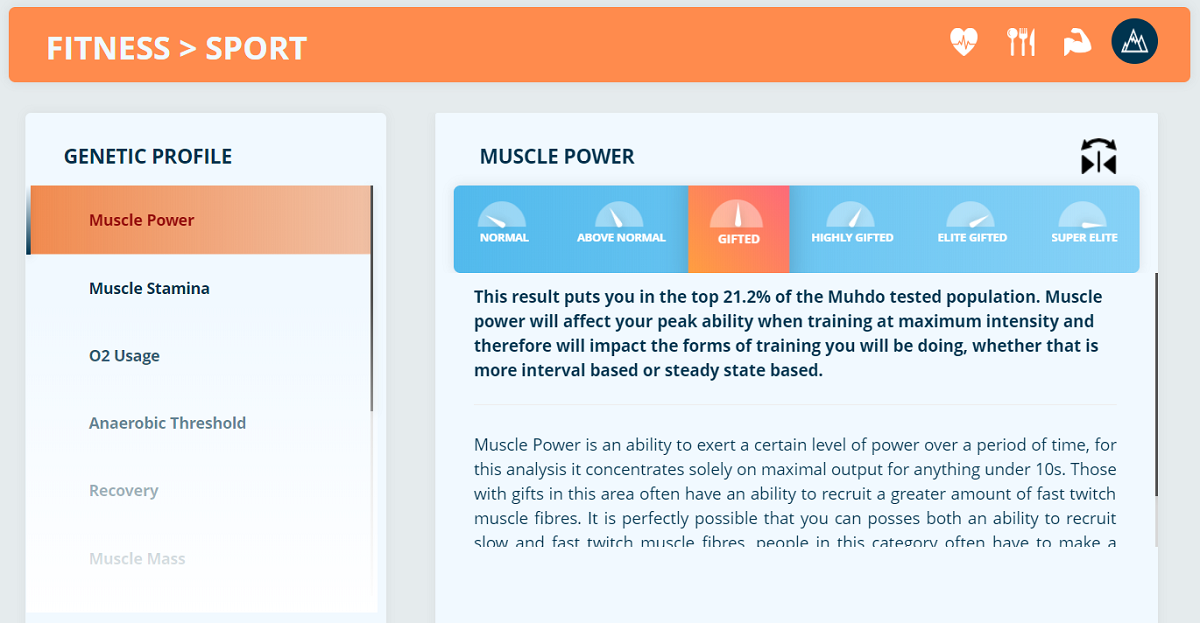 "My genetic results for Sport, beginning with ""Muscle Power""."