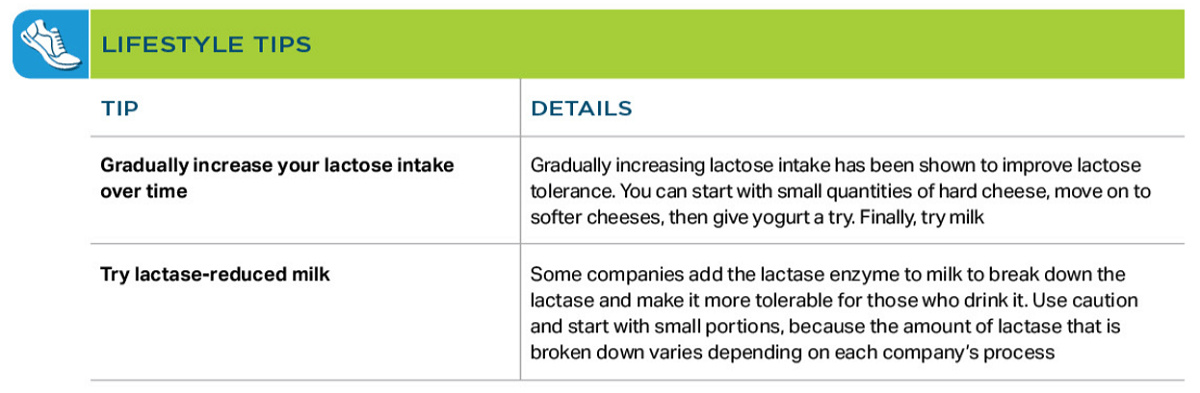 Lifestyle tips for handling lactose intolerance.