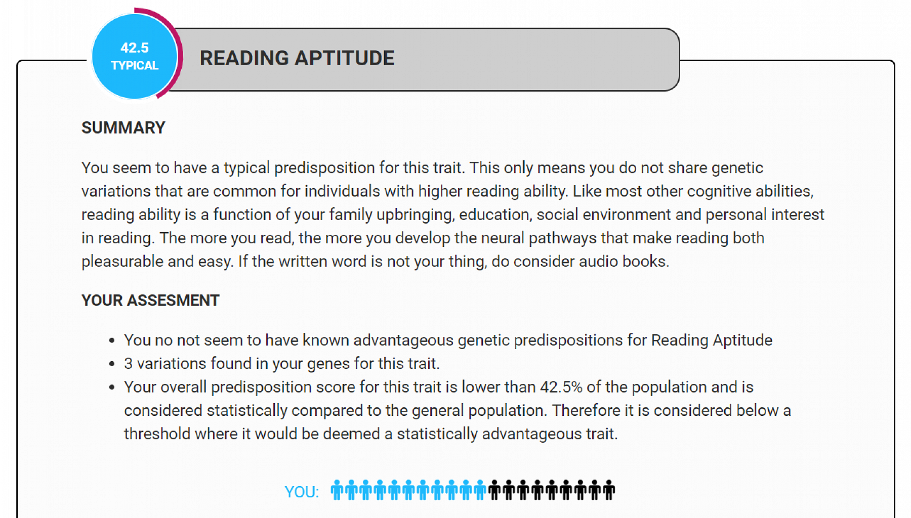 A snippet from my Reading Aptitude result.