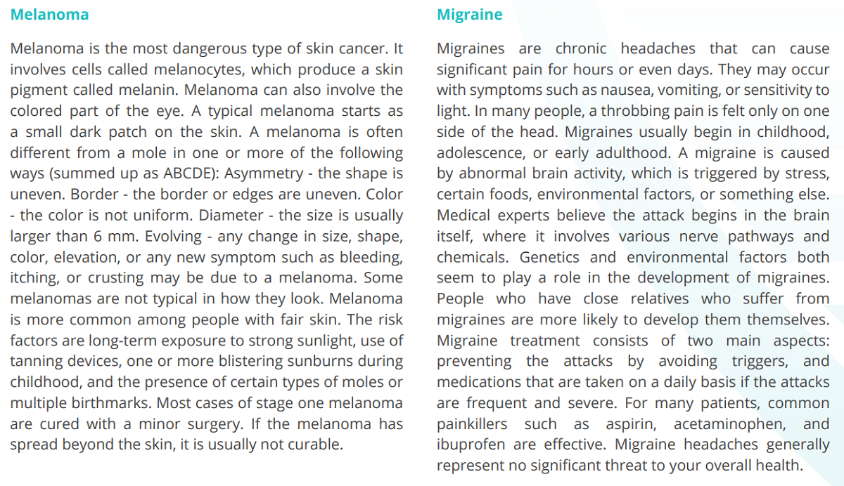The descriptions for melanoma and migraine.