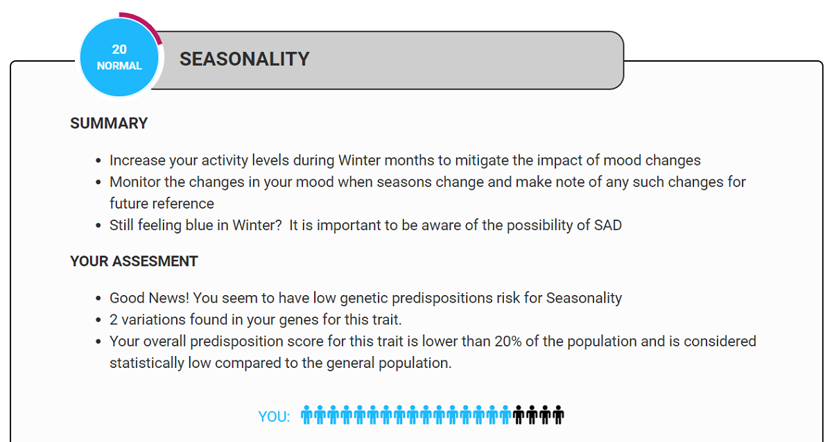 A snippet from my Seasonality result.