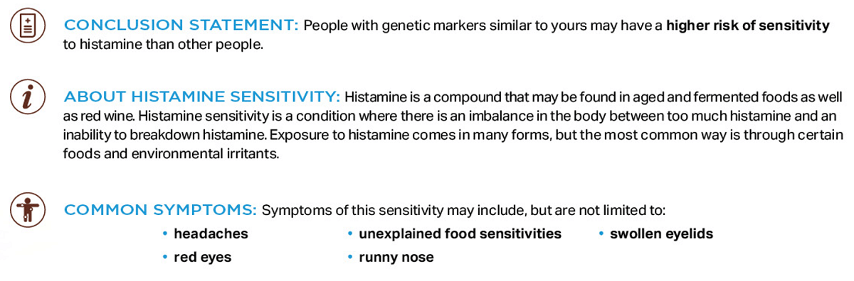 Some of the information about histamine sensitivity, including symptoms.