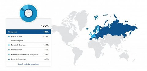 My Ancestry Composition map.