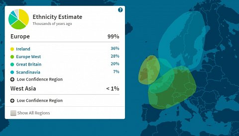 The four major European regions that contribute to my ethnic mix.