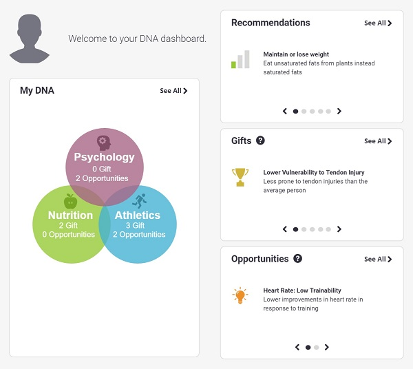 The DNA Dashboard page.
