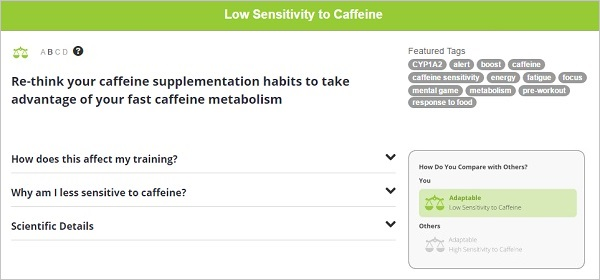 My caffeine sensitivity result.