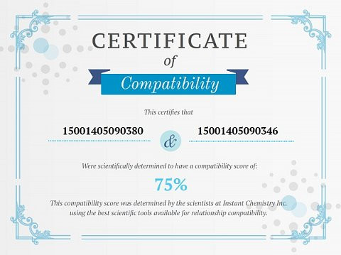 Our Certificate of Compatibility.
