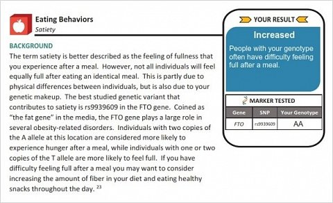 My satiety result and explanation.