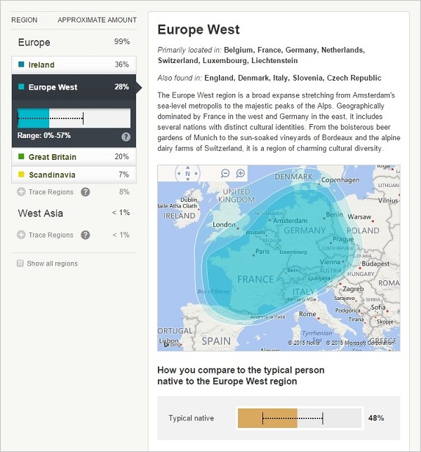 My Western European result with confidence interval  regional description  location and comparison to a     DNA Testing Choice
