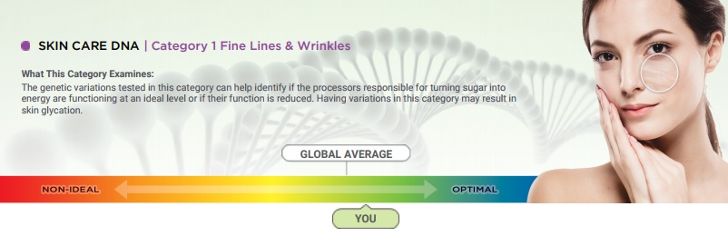 My Fine Lines & Wrinkles overall result.