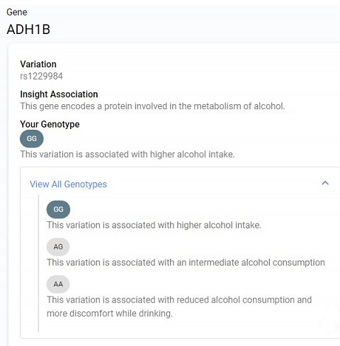 Details about the genes analyzed for my Alcohol result.