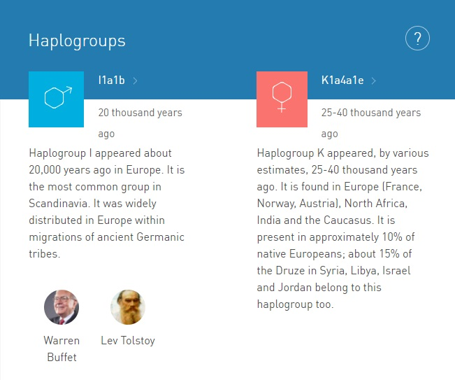My Haplogroups results.