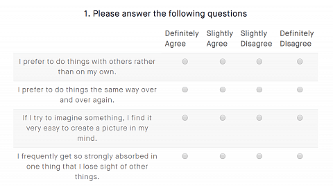 A snippet from the Autism Quotient questionnaire.