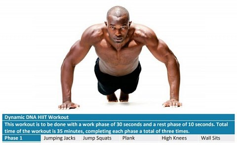 The first phase of the three-phase recommended HIIT workout.