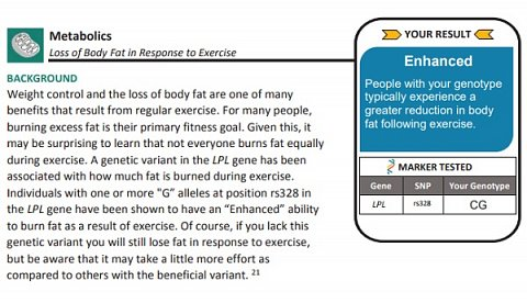 My Loss of Body Fat in Response to Exercise result.