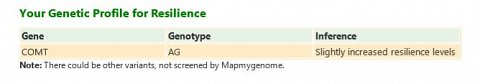 "The gene associated with ""resilience"", and my genotype."
