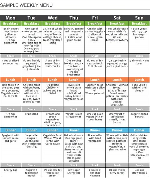 My Sample Weekly Menu.