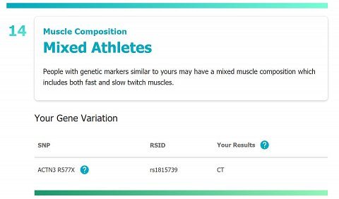 My Muscle Composition – Mixed Athletes result.