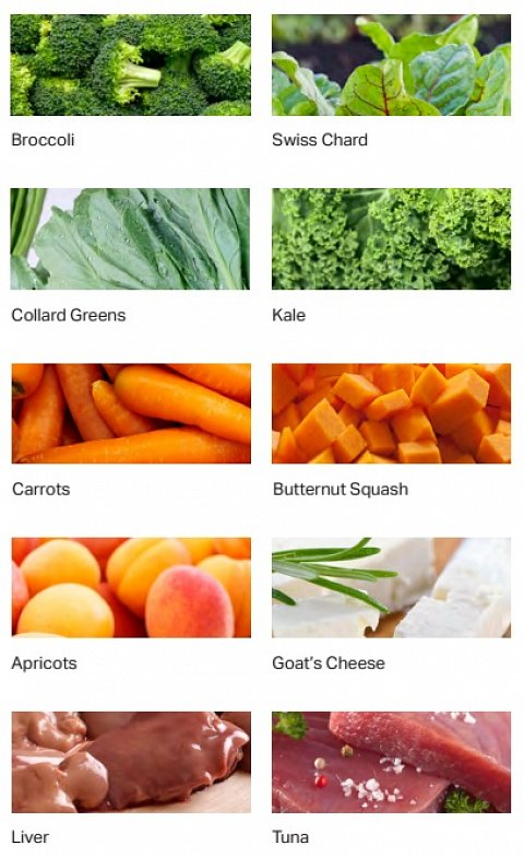 List of recommended foods in which to get vitamin A.