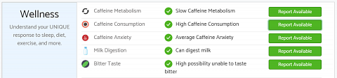 A snippet from the Wellness section on my results dashboard.