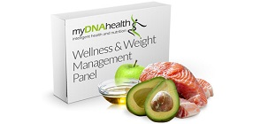 Wellness and Weight Management Panel